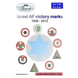 IAF victory marks